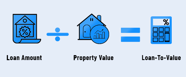 Loan To Value