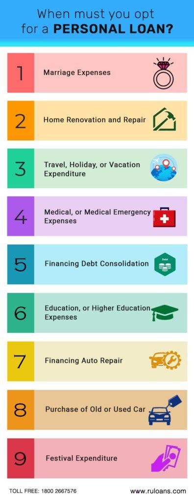 Personal Loan Types